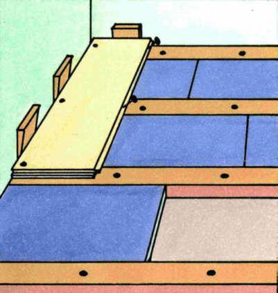 holzfu boden dielen verlegung tischlerei alexander fritzsche 45276 essen steele. Black Bedroom Furniture Sets. Home Design Ideas