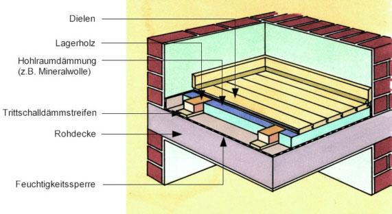 fachwerkhaus bauen kosten fachwerkhaus bauen kosten neues badezimmer kosten haus dekoration. Black Bedroom Furniture Sets. Home Design Ideas
